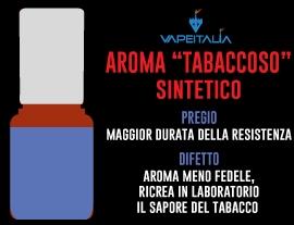 aroma tabaccoso sintetico
